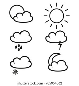 Weather of icons