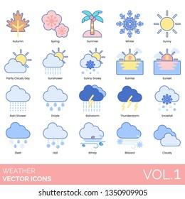 Weather icons including autumn, spring, summer, winter, sunny, cloudy day, sun shower, snowy, sunrise, sunset, rain shower, drizzle, rainstorm, thunderstorm, snowfall, sleet, hail, windy, blizzard.