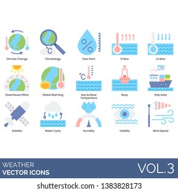 Weather icons including climate change, climatology, dew point, el nino, la nina, greenhouse effect, global warming, sea surface temperature, buoy, ship data, satellite, water cycle, humidity, wind.
