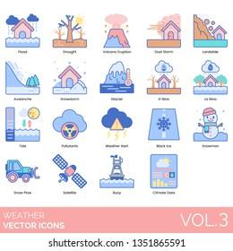 Weather icons including flood, drought, volcano eruption, dust storm, landslide, avalanche, snowstorm, glacier, el nino, la nina, tide, pollutants, alert, black ice, snowman, snow plow, satellite.