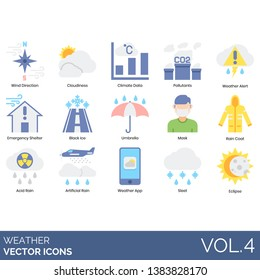 Weather icons including wind direction, cloudiness, climate data, pollutants, alert, emergency shelter, black ice, umbrella, mask, raincoat, acid rain, artificial, app, sleet, eclipse.