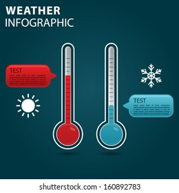 Weather info graphic, thermometer with scale measuring heat and cold