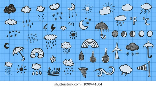 Weather signs on blue paper background