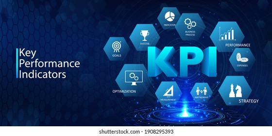 Web banner KPI - Key Performance Indicator with hologram, 3D kpi, icons with aspect titles. Modern Web banner Key Performance Indicator for presentation -  indicator of actually achieved results.