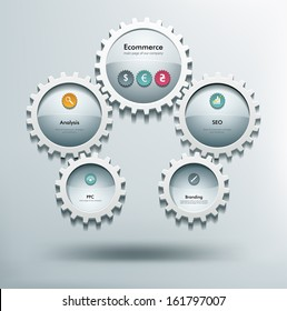 Web buttons as gears arranged in a circle