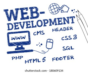 Web development is a broad term for the work involved in developing a web site for the Internet or an intranet