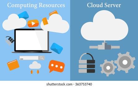 Web hosting concept. Cloud server and computing resources
