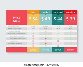 web pricing table design for business vector illustration web pricing table design for business vector illustration tabla periodica de los elementos