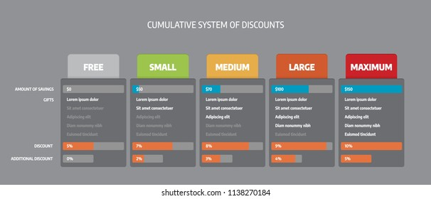 Web pricing table template for business plan. Comparison of services.