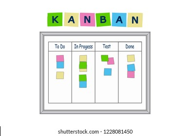 """Web or print concept illustration of Kanban Board as Tool used to manage work. Hand sketched lettering """"Kanban"""" with colorful stickers. Board divided into """"To Do"""", """"In Progress"""", """"Test"""", """"Done""""."""