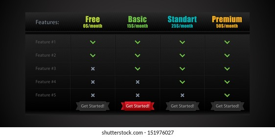Web site subscription or pricing plan vector illustration