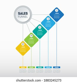 Web Template of a sales pipeline, purchase funnel, sales funnel. Business presentation concept with 5 options. Infographic of technology or education process with five steps.