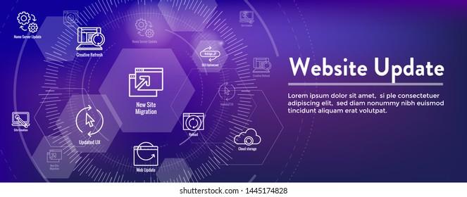 Website Update Icon Set and Web Header Banner