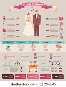 Wedding marriage ceremony tradition demographic infographic statistics chart with attributes symbols layout report presentation abstract vector illustration