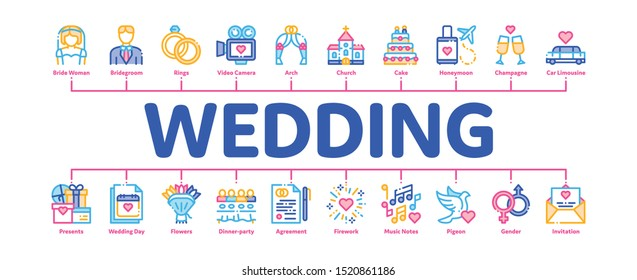 Wedding Minimal Infographic Web Banner Vector. Characters Bride And Groom, Rings And Limousine Wedding Elements Linear Pictograms. Church And Arch, Fireworks And Dancing Contour Illustrations
