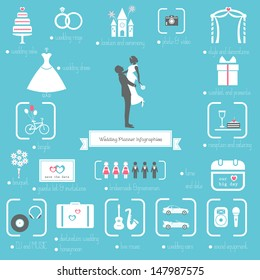 Wedding Planner Icons and Infographics.