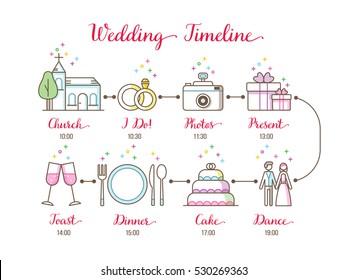 Wedding timeline infographic