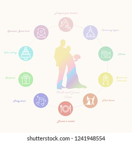 Wedding timeline with pale colors and different icons for every moment. Vector illustration.