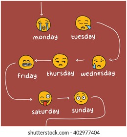 Weekend Emoji Images Stock Photos Vectors Shutterstock