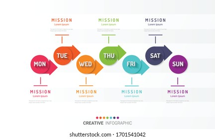 weekly planner, Timeline business for 7 day, Presentation business can be used for Business concept with 7 options, steps or processes.