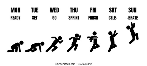 Weekly working life cycle evolution from Monday to Sunday in black stick figure running steps from starting point to finishing line on white background