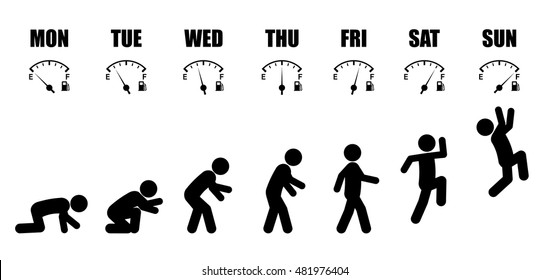 Weekly working life evolution fuel. Abstract working life cycle from Monday to Sunday concept in black stick figure style on white background with fuel gauge