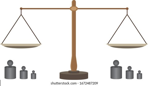 Weighing and kilograms for measuring weight
