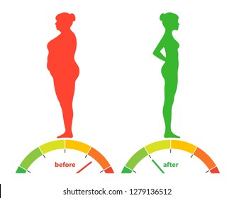 Weight loss. The influence of diet on the weight of the person. Woman before and after diet and fitness. Weight loss concept. Fat and thin woman.Vector template.