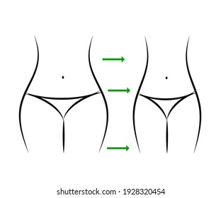Weight loss. Linear silhouette of a woman. Vector illustration.