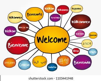 WELCOME in different languages mind map, education business concept for presentations and reports