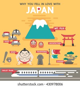 Welcome to travel in Japan Attractions Landmark Illustration Infographic Concept Design Vector
