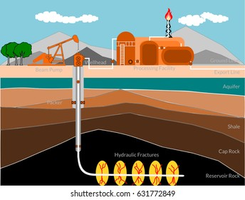 Well schematic diagram for hydraulic fracturing in tight oil reservoir