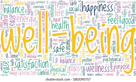 Well-being colorful vector illustration word cloud isolated on a white background.