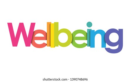WELLBEING colorful vector inspirational words