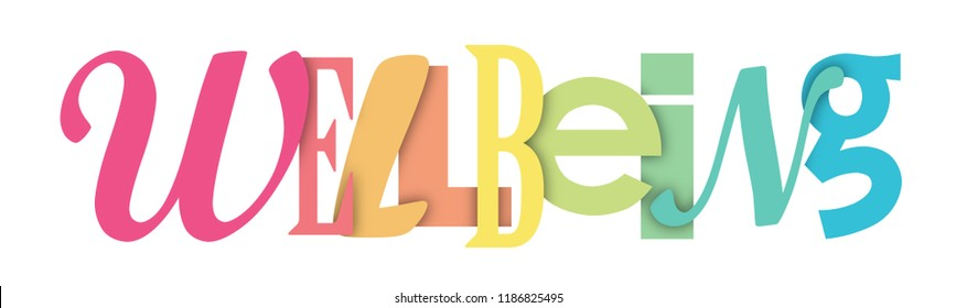 WELLBEING typography banner
