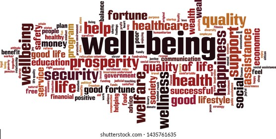 Well-being word cloud concept. Collage made of words about well-being. Vector illustration