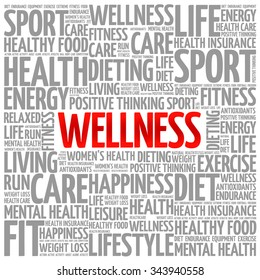 WELLNESS word cloud background, health concept