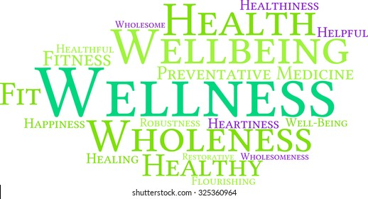 Wellness word cloud on a white background.