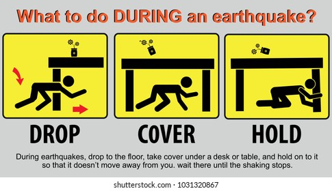 what to do during an earthquake sign, for sticker, banner and poster.