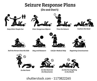 What to do during a seizure. List of seizure response plans and management.