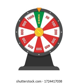 Wheel of fortune with sector zero.Simple flat design isolated on white background