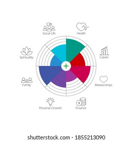 Wheel of life. Diagram icon. Coaching tool concept. Various spheres of life. Vector