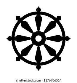 The Wheel of Samsara — Oriental Sacral Religious Symbol of Reincarnation: the cycle of death and rebirth to which life in the material world is bound (fundamental assumption of all Indian religions).