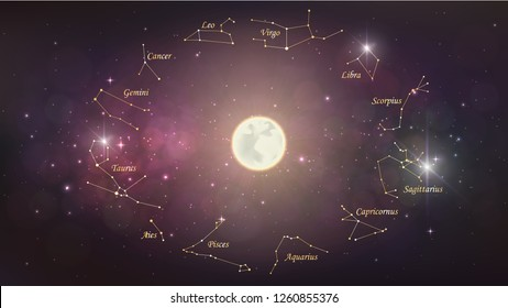 Wheel with twelve zodiac constellation in night sky and the moon, astrology, esotericism, prediction of the future.