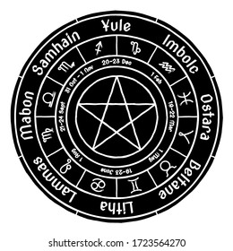 The Wheel of the Year. Cycle of festivals. Wiccan, Pagan calendar. Vector illustration