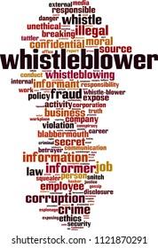 Whistleblower word cloud concept. Vector illustration