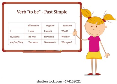 "White board. English grammar - verb ""to be"" in Past Simple Tense"