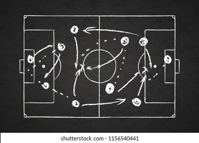 White chalk scheme of game strategy on football field marks