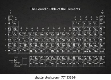 White chemical periodic table of elements on black school chalkboard with texture