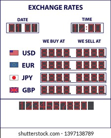 White currency display with exchange rates of different currency
